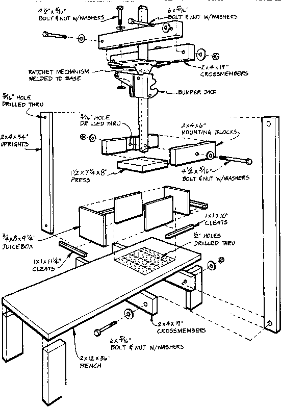 North American Sources Of Hammer Mills Homesteaders